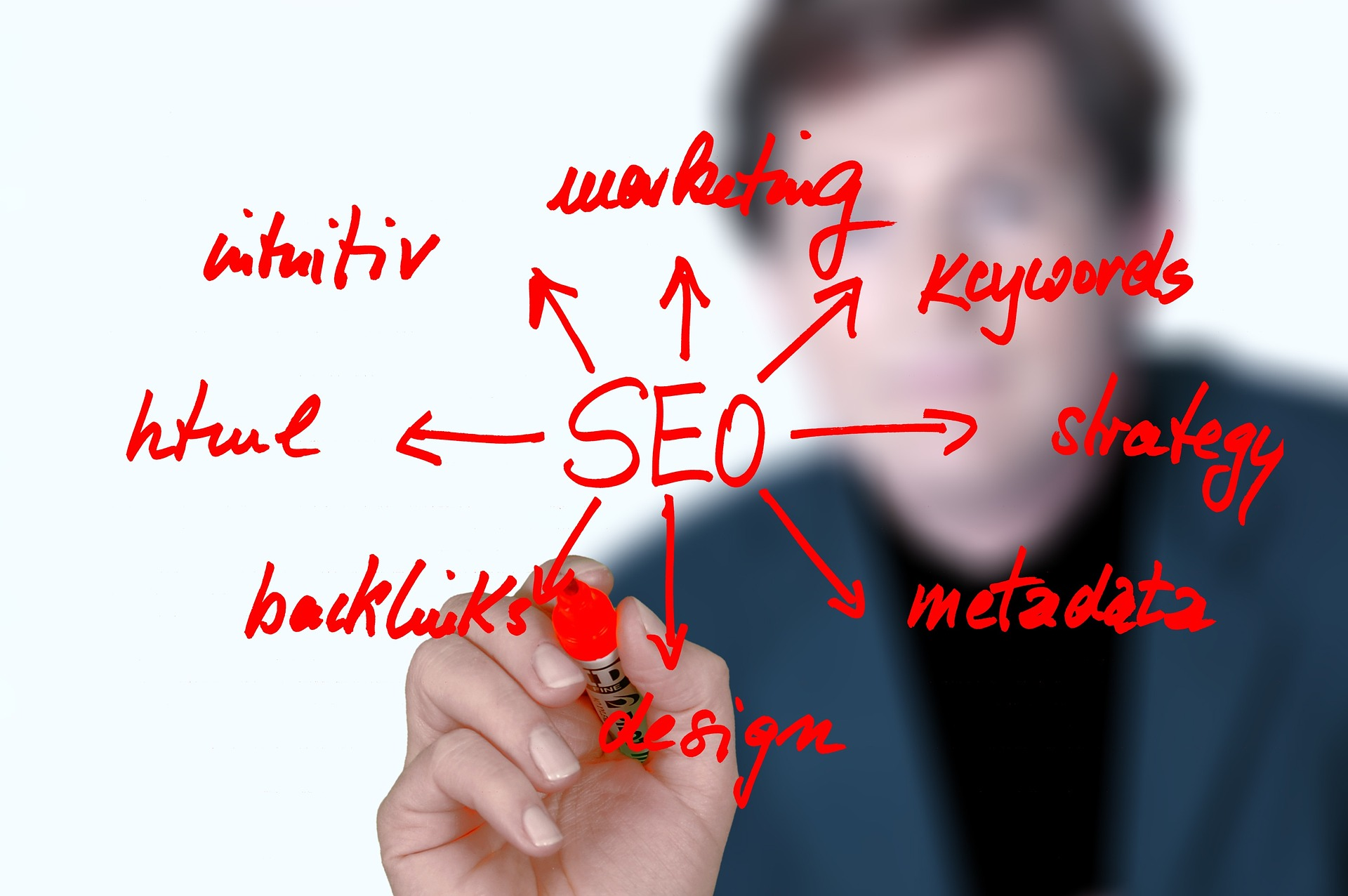 Marketingbüro Blue GmbH SEO search-engine-optimization-1359429_1920