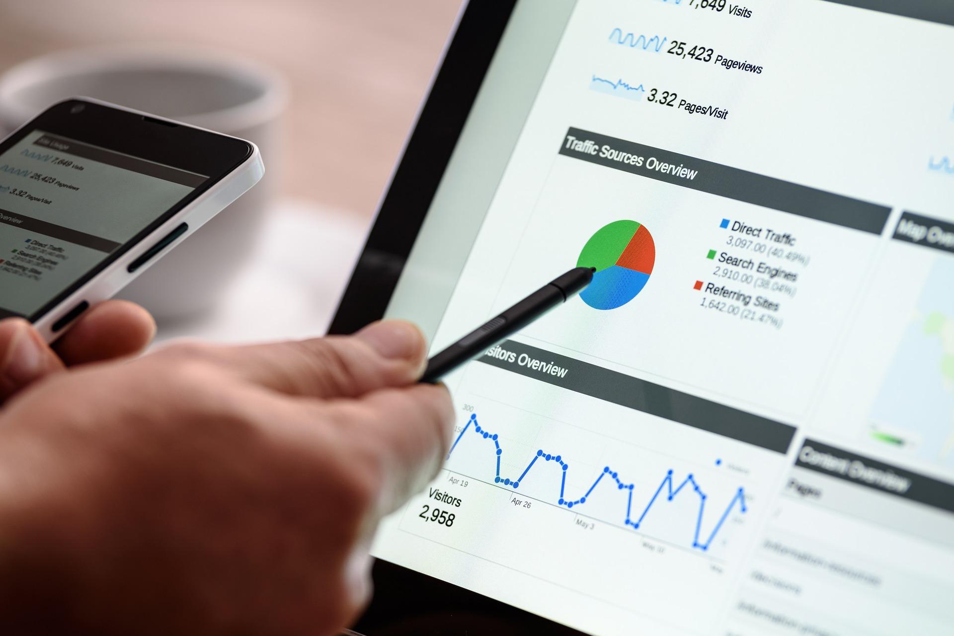 Bei der Social Media bzw. Online Strategie sollten klare KPIs (Key Performance Indicators) festgelegt und gemessen werden - Dr. Stefan Immes